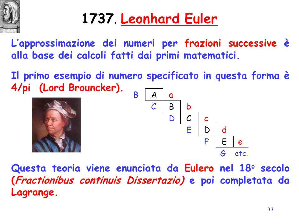33 L'approssimazione dei numeri per frazioni successive è alla base dei calcoli fatti dai primi matematici. 1737. Leonhard EulerLeonhard Euler Il prim