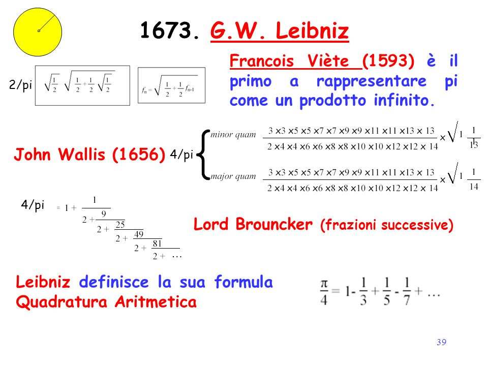 39 1673. G.W. LeibnizG.W. Leibniz John Wallis (1656) 4/pi Francois Viète (1593) è il primo a rappresentare pi come un prodotto infinito. Lord Brouncke