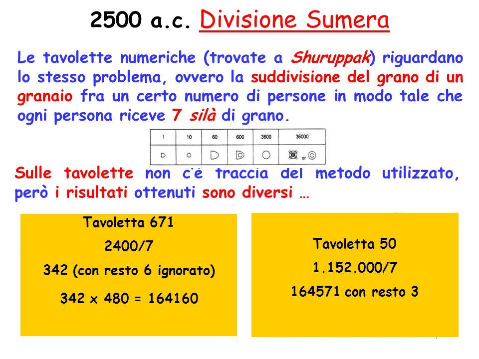 4 2500 a.c. Divisione Sumera Le tavolette numeriche (trovate a Shuruppak) riguardano lo stesso problema, ovvero la suddivisione del grano di un granai