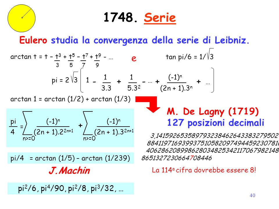 40 1748. Serie Eulero studia la convergenza della serie di Leibniz. arctan t = t – t 3 + t 5 – t 7 + t 9 - … 3579 tan pi/6 = 1/3 arctan 1 = arctan (1/
