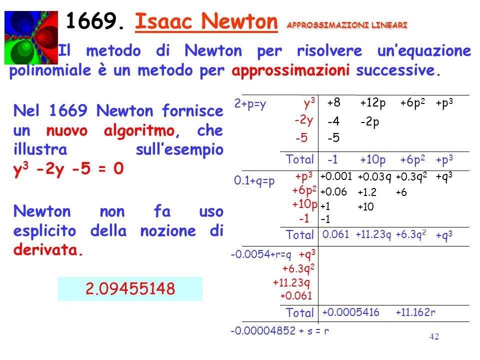 42 APPROSSIMAZIONI LINEARI 1669. Isaac Newton APPROSSIMAZIONI LINEARI Il metodo di Newton per risolvere un'equazione polinomiale è un metodo per appro