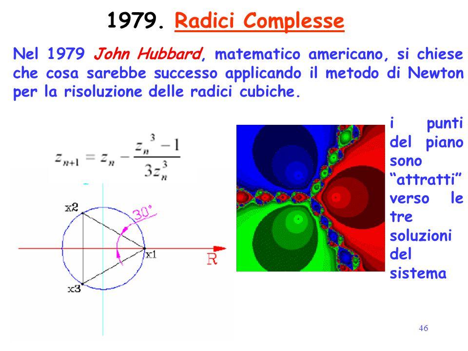 46 1979. Radici Complesse Nel 1979 John Hubbard, matematico americano, si chiese che cosa sarebbe successo applicando il metodo di Newton per la risol