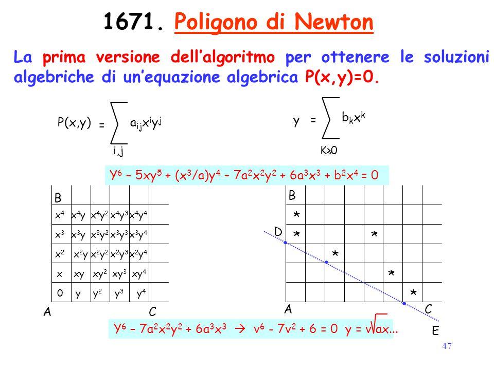 47 1671. Poligono di Newton La prima versione dell'algoritmo per ottenere le soluzioni algebriche di un'equazione algebrica P(x,y)=0. a ij x i y j P(x