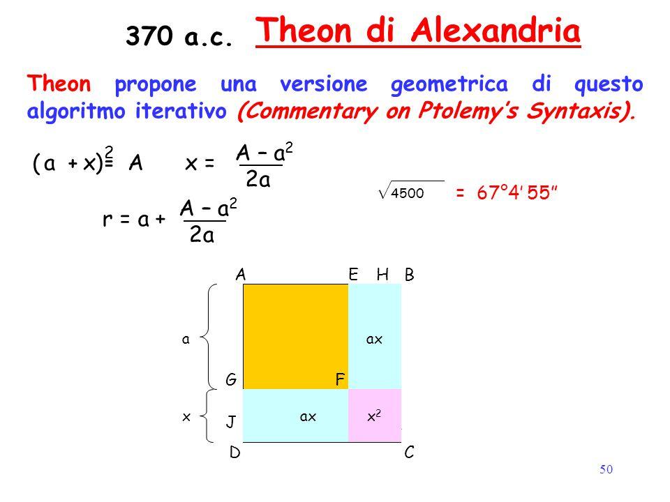 50 Theon di Alexandria Theon propone una versione geometrica di questo algoritmo iterativo (Commentary on Ptolemy's Syntaxis). = A – a 2 2a x = 2 x (
