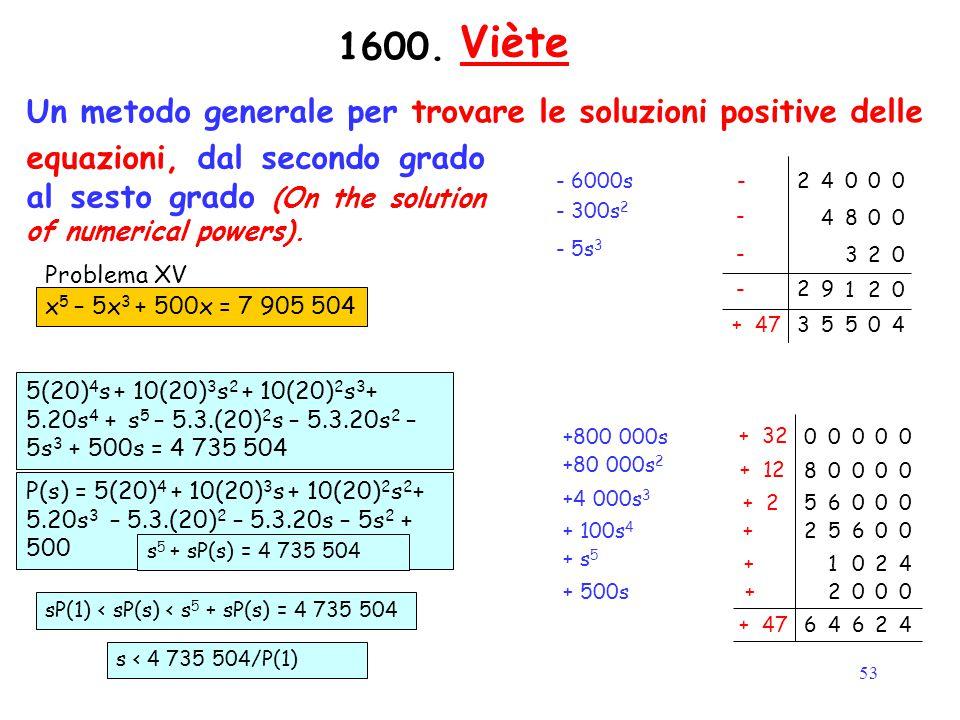 53 Viète Un metodo generale per trovare le soluzioni positive delle +(20) 5 +32 +31 00000 + 500 x 20+ - 10000 05504 70000 40000- 5 x (20) 3 79 4735504