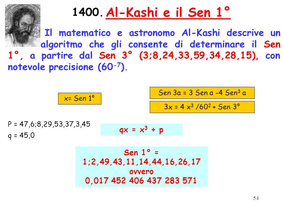 54 Al-Kashi e il Sen 1° Il matematico e astronomo Al-Kashi descrive un algoritmo che gli consente di determinare il Sen 1°, a partire dal Sen 3° (3;8,