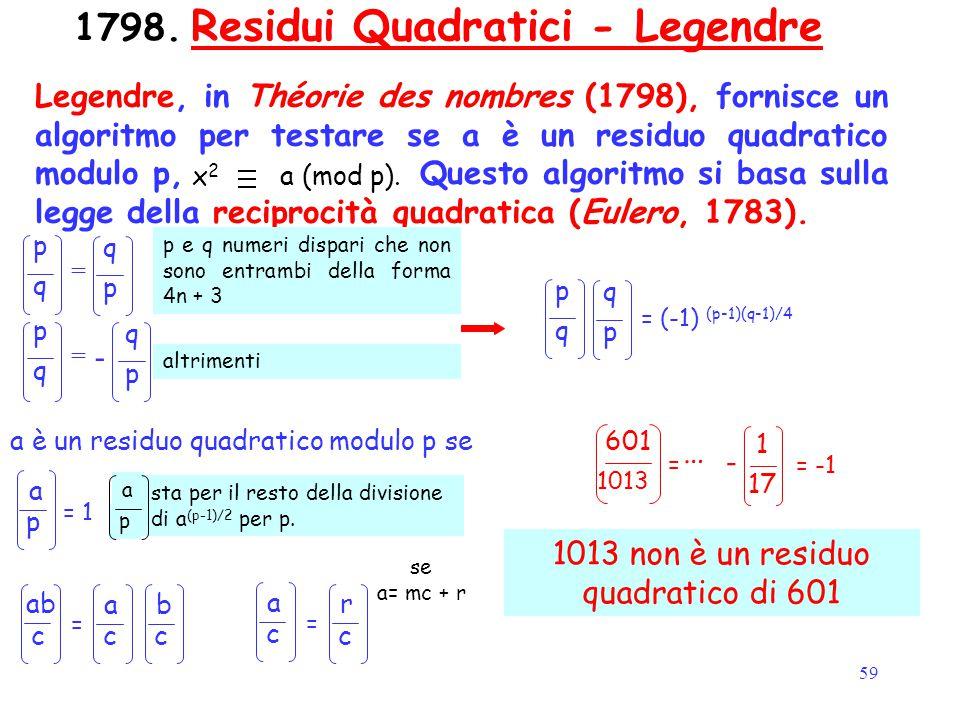 59 Residui Quadratici - Legendre Legendre, in Théorie des nombres (1798), fornisce un algoritmo per testare se a è un residuo quadratico modulo p, Que