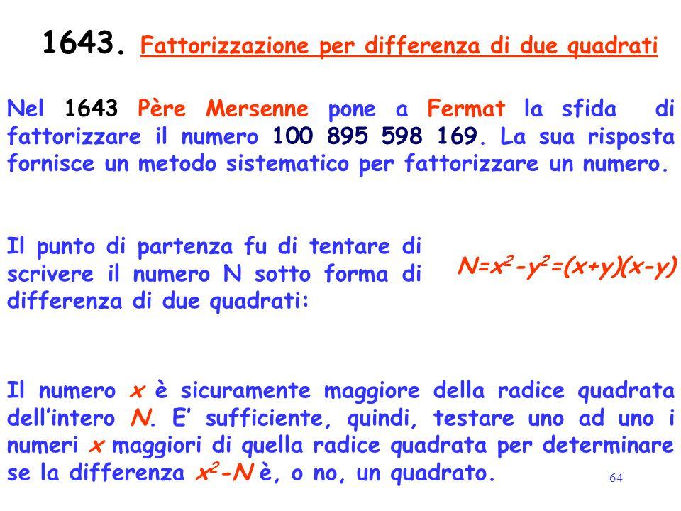 64 1643. Fattorizzazione per differenza di due quadrati Nel 1643 Père Mersenne pone a Fermat la sfida di fattorizzare il numero 100 895 598 169. La su