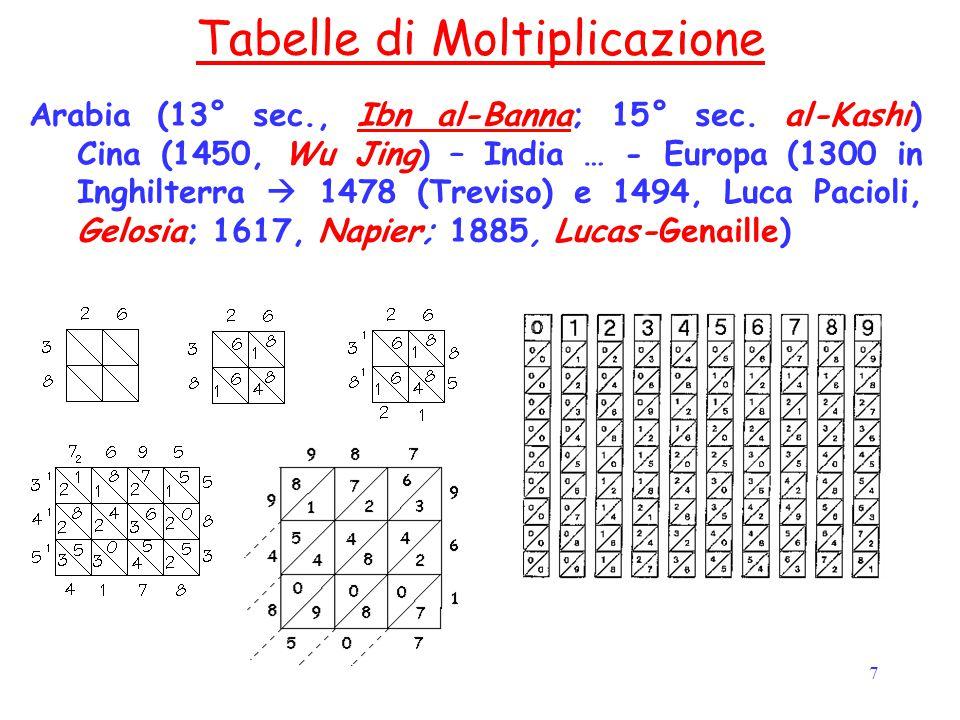 7 Tabelle di Moltiplicazione Arabia (13° sec., Ibn al-Banna; 15° sec. al-Kashi) Cina (1450, Wu Jing) – India … - Europa (1300 in Inghilterra  1478 (T