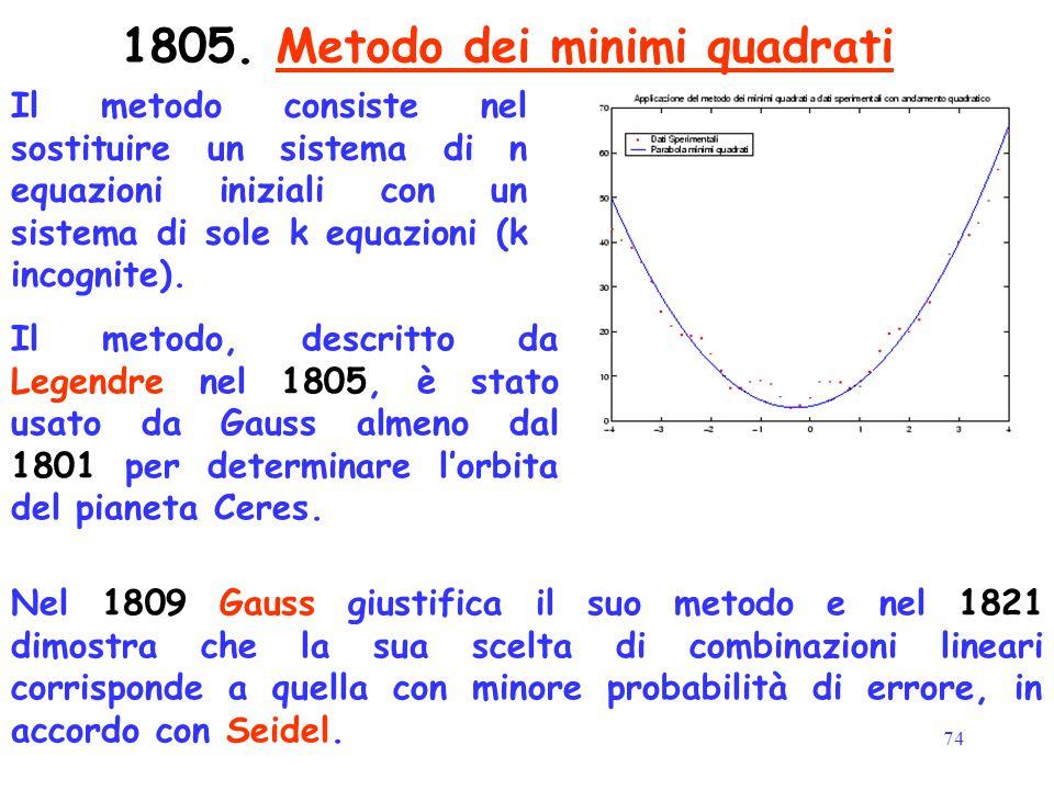 74 1805. Metodo dei minimi quadrati Il metodo, descritto da Legendre nel 1805, è stato usato da Gauss almeno dal 1801 per determinare l'orbita del pia