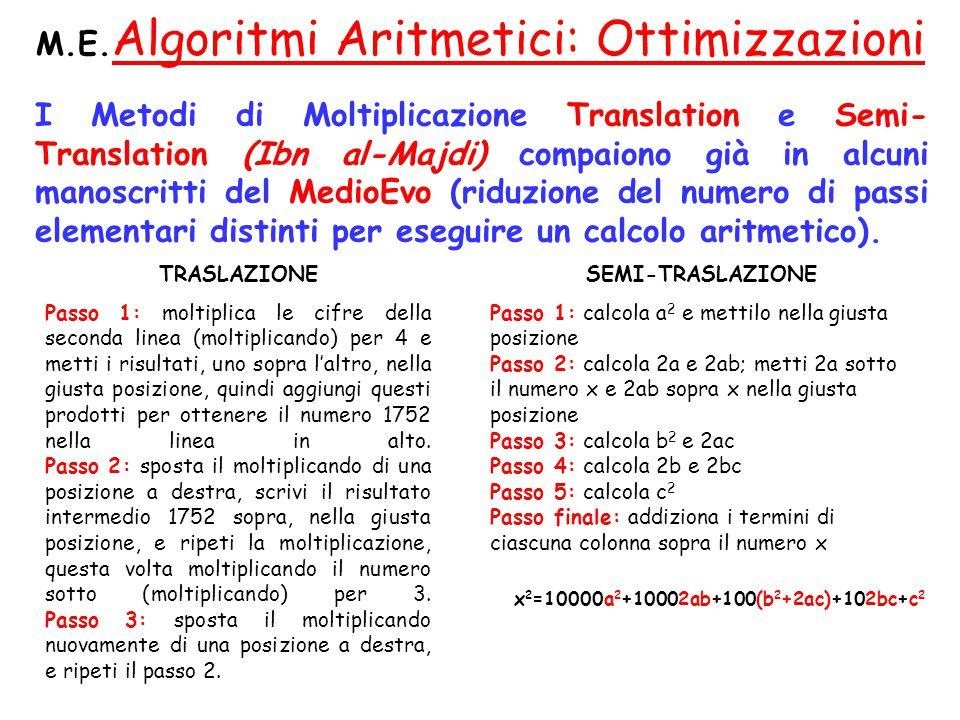 8 M.E. Algoritmi Aritmetici: Ottimizzazioni I Metodi di Moltiplicazione Translation e Semi- Translation (Ibn al-Majdi) compaiono già in alcuni manoscr