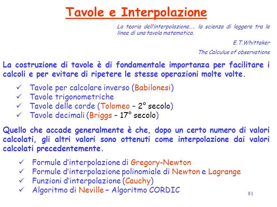 81 Tavole e Interpolazione La costruzione di tavole è di fondamentale importanza per facilitare i calcoli e per evitare di ripetere le stesse operazio
