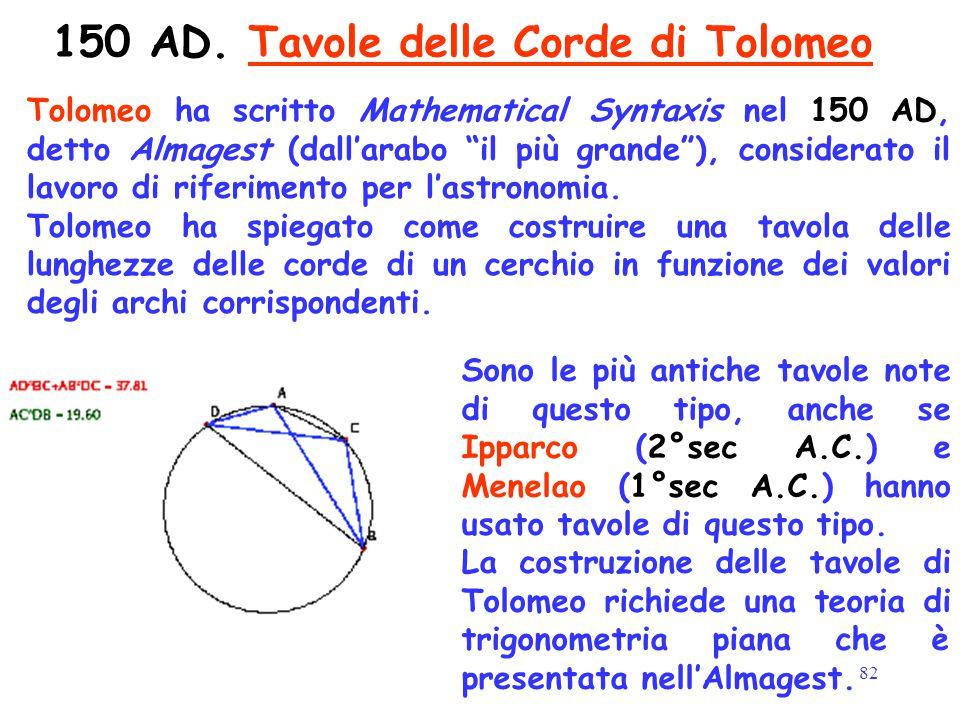 """82 150 AD. Tavole delle Corde di Tolomeo Tolomeo ha scritto Mathematical Syntaxis nel 150 AD, detto Almagest (dall'arabo """"il più grande""""), considerato"""