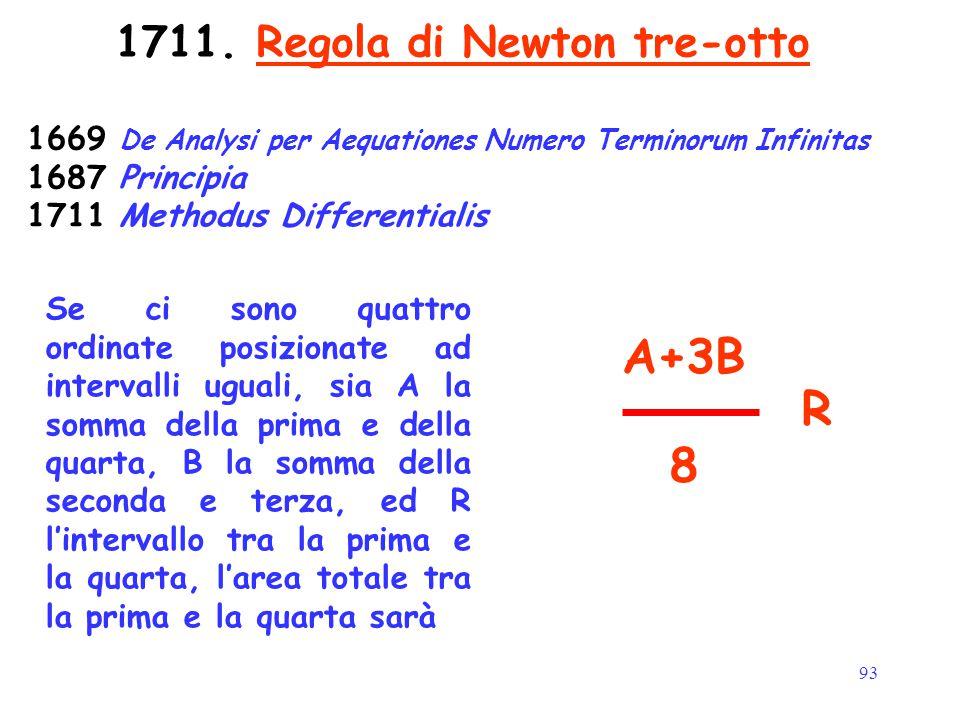 93 1711. Regola di Newton tre-otto 1669 De Analysi per Aequationes Numero Terminorum Infinitas 1687 Principia 1711 Methodus Differentialis Se ci sono