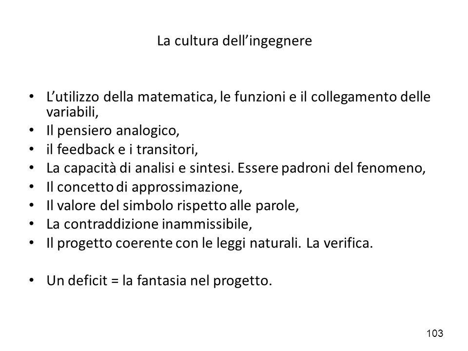 103 La cultura dell'ingegnere L'utilizzo della matematica, le funzioni e il collegamento delle variabili, Il pensiero analogico, il feedback e i trans