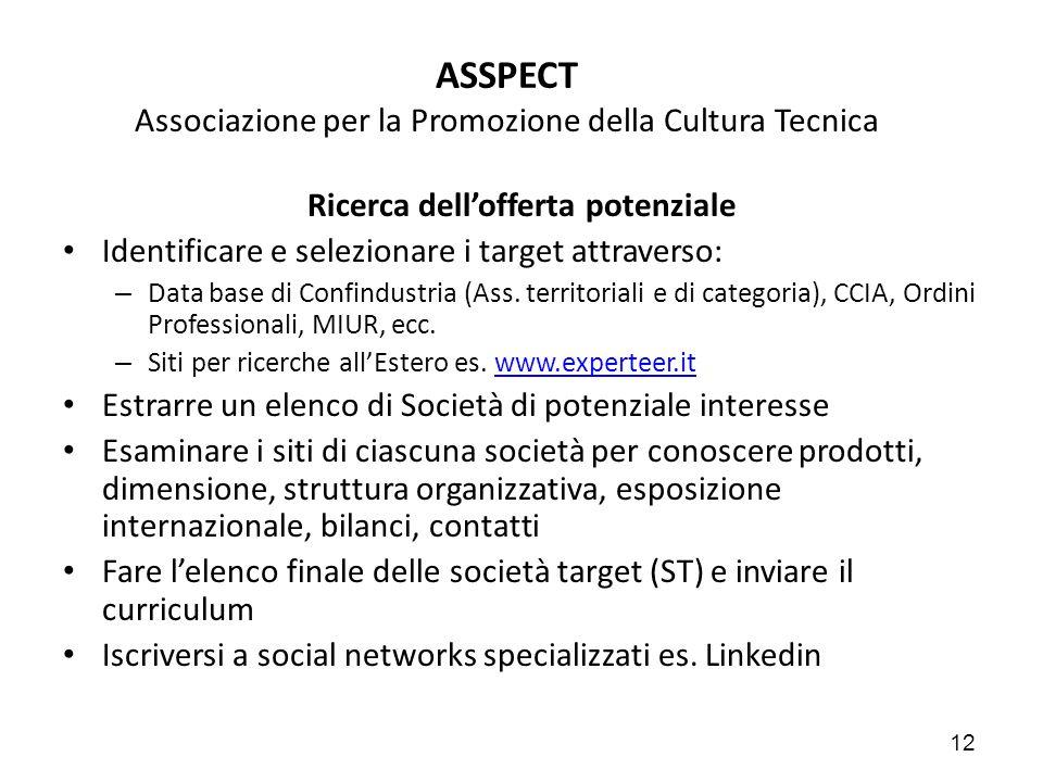 12 ASSPECT Associazione per la Promozione della Cultura Tecnica Ricerca dell'offerta potenziale Identificare e selezionare i target attraverso: – Data