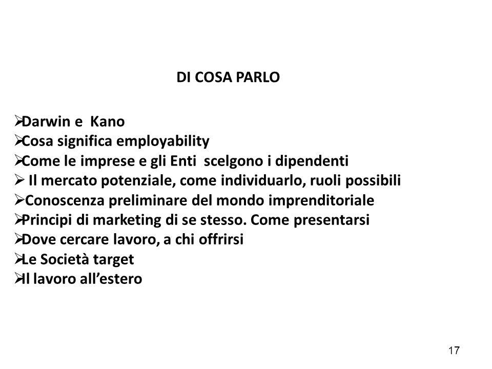 17  Darwin e Kano  Cosa significa employability  Come le imprese e gli Enti scelgono i dipendenti  Il mercato potenziale, come individuarlo, ruoli