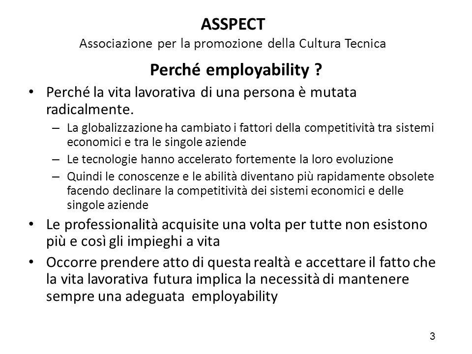 4 ASSPECT Associazione per la promozione della Cultura Tecnica Domanda e Offerta E' necessario acquisire e mantenere una conoscenza accurata delle offerte di lavoro disponibili nell'ambito delle proprie conoscenze e abilità ovvero della propria employability.