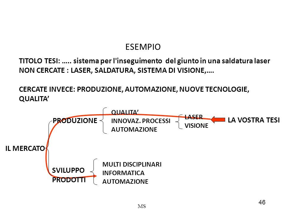 46 MS ESEMPIO TITOLO TESI: ….. sistema per l'inseguimento del giunto in una saldatura laser NON CERCATE : LASER, SALDATURA, SISTEMA DI VISIONE,…. CERC