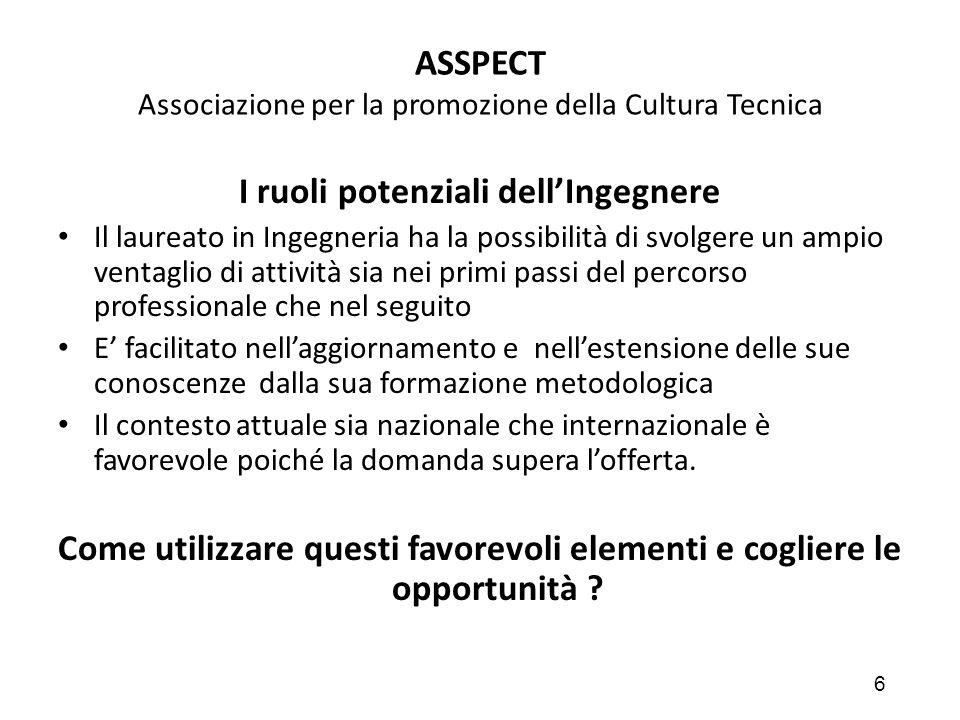 6 ASSPECT Associazione per la promozione della Cultura Tecnica I ruoli potenziali dell'Ingegnere Il laureato in Ingegneria ha la possibilità di svolge