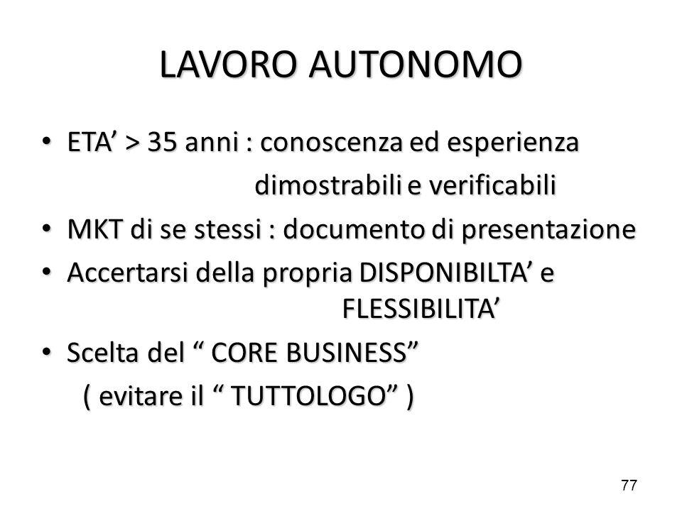 77 LAVORO AUTONOMO ETA' > 35 anni : conoscenza ed esperienza ETA' > 35 anni : conoscenza ed esperienza dimostrabili e verificabili dimostrabili e veri