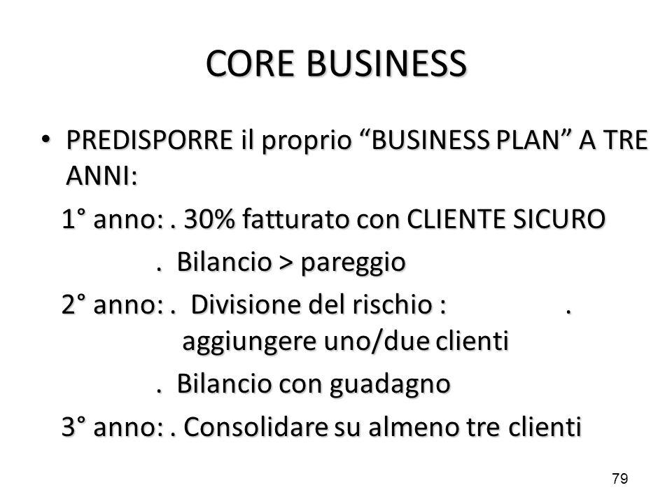"""79 CORE BUSINESS PREDISPORRE il proprio """"BUSINESS PLAN"""" A TRE ANNI: PREDISPORRE il proprio """"BUSINESS PLAN"""" A TRE ANNI: 1° anno:. 30% fatturato con CLI"""