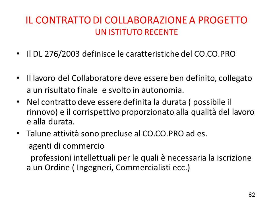 82 IL CONTRATTO DI COLLABORAZIONE A PROGETTO UN ISTITUTO RECENTE Il DL 276/2003 definisce le caratteristiche del CO.CO.PRO Il lavoro del Collaboratore