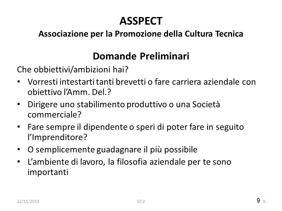 9 ASSPECT Associazione per la Promozione della Cultura Tecnica Domande Preliminari Che obbiettivi/ambizioni hai? Vorresti intestarti tanti brevetti o