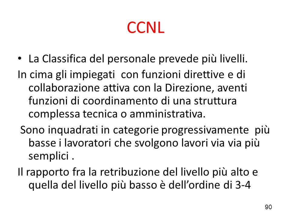 90 CCNL La Classifica del personale prevede più livelli. In cima gli impiegati con funzioni direttive e di collaborazione attiva con la Direzione, ave