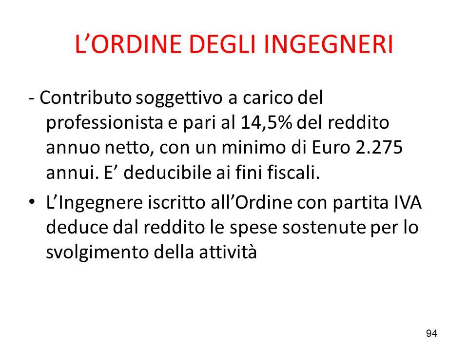 94 L'ORDINE DEGLI INGEGNERI - Contributo soggettivo a carico del professionista e pari al 14,5% del reddito annuo netto, con un minimo di Euro 2.275 a