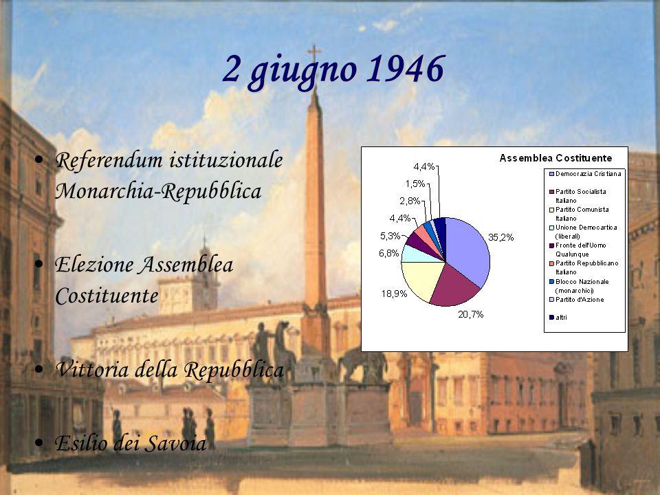 2 giugno 1946 Referendum istituzionale Monarchia-Repubblica Elezione Assemblea Costituente Vittoria della Repubblica Esilio dei Savoia