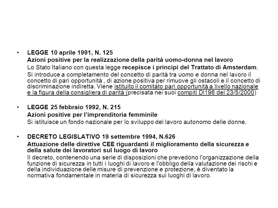 LEGGE 10 aprile 1991, N. 125 Azioni positive per la realizzazione della parità uomo-donna nel lavoro Lo Stato Italiano con questa legge recepisce i pr