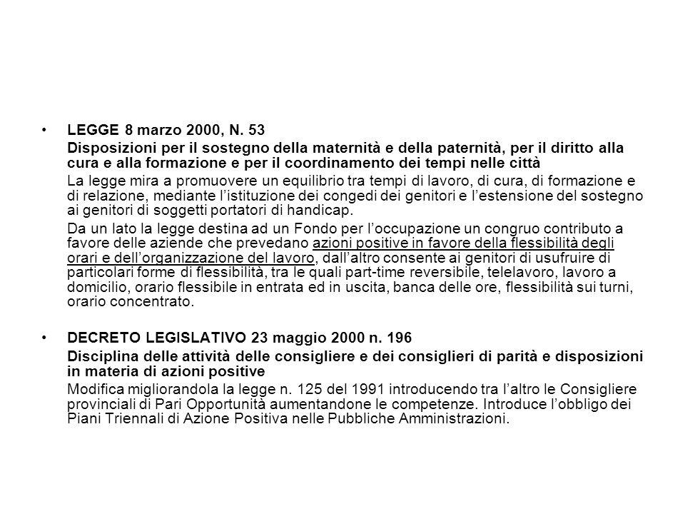 LEGGE 8 marzo 2000, N. 53 Disposizioni per il sostegno della maternità e della paternità, per il diritto alla cura e alla formazione e per il coordina