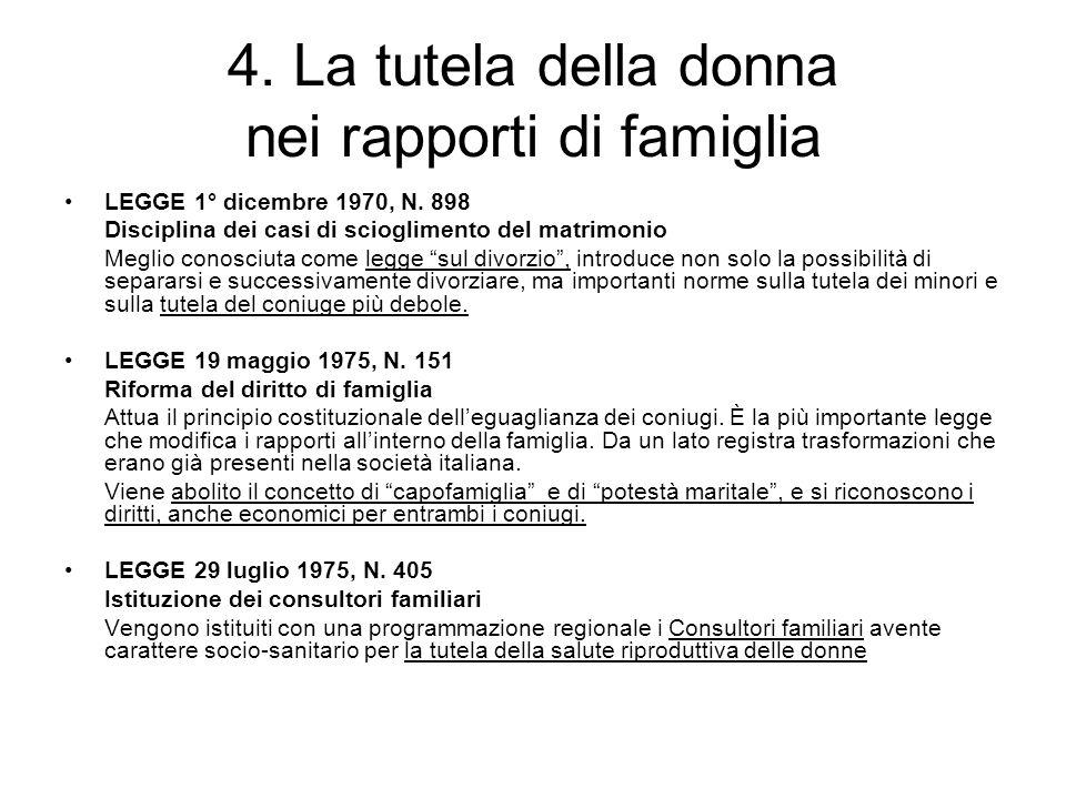 4. La tutela della donna nei rapporti di famiglia LEGGE 1° dicembre 1970, N. 898 Disciplina dei casi di scioglimento del matrimonio Meglio conosciuta