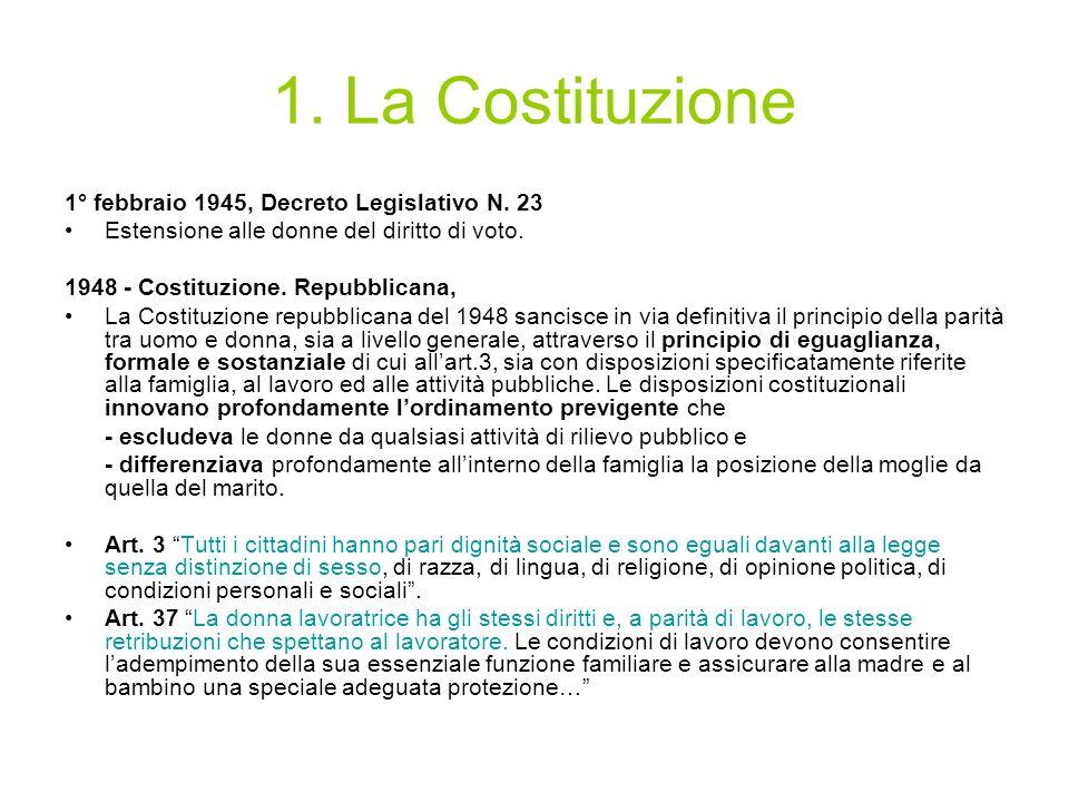 1. La Costituzione 1° febbraio 1945, Decreto Legislativo N. 23 Estensione alle donne del diritto di voto. 1948 - Costituzione. Repubblicana, La Costit