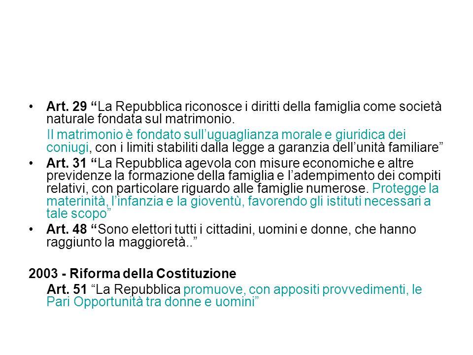 """Art. 29 """"La Repubblica riconosce i diritti della famiglia come società naturale fondata sul matrimonio. Il matrimonio è fondato sull'uguaglianza moral"""
