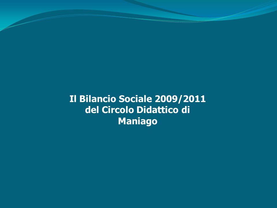 Il Bilancio sociale del Circolo Didattico di Maniago I PROGETTI conclusi AMBITOPROGETTOAlunni coinvolti Costo € Ente Finanz.