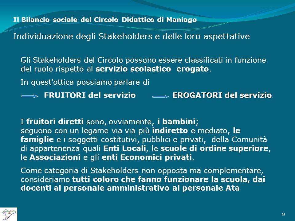 Il Bilancio sociale del Circolo Didattico di Maniago Individuazione degli Stakeholders e delle loro aspettative 24 Gli Stakeholders del Circolo possono essere classificati in funzione del ruolo rispetto al servizio scolastico erogato.