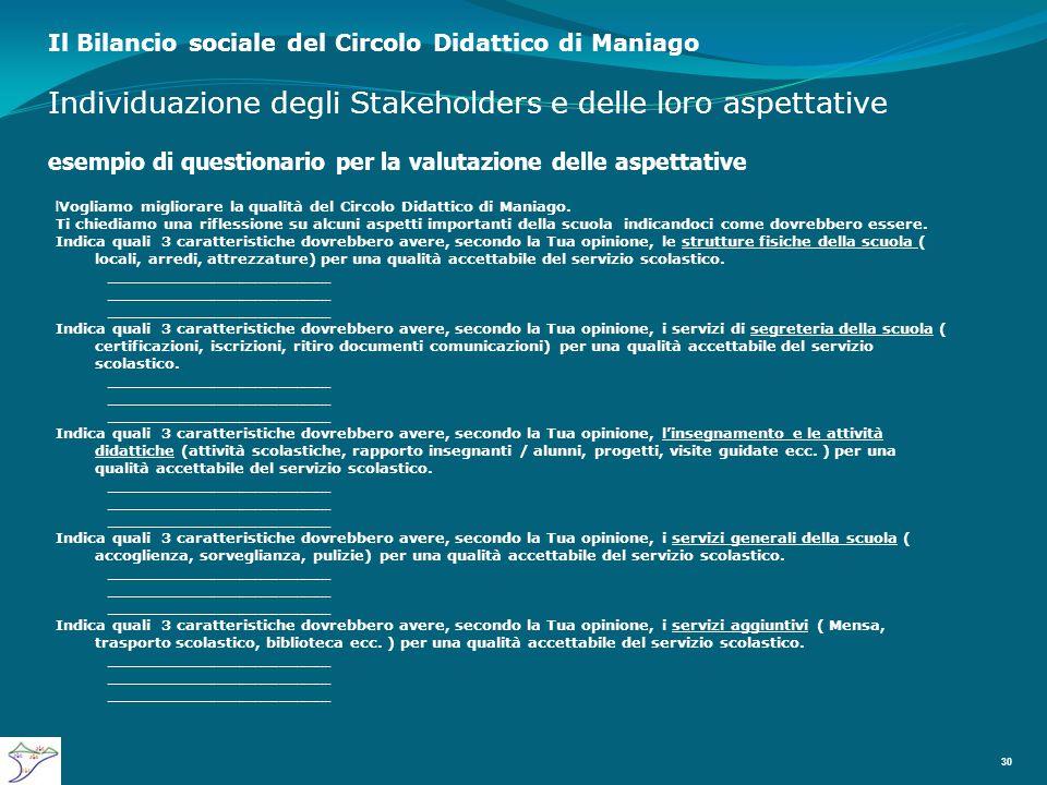 Il Bilancio sociale del Circolo Didattico di Maniago Individuazione degli Stakeholders e delle loro aspettative esempio di questionario per la valutazione delle aspettative 30 lVogliamo migliorare la qualità del Circolo Didattico di Maniago.
