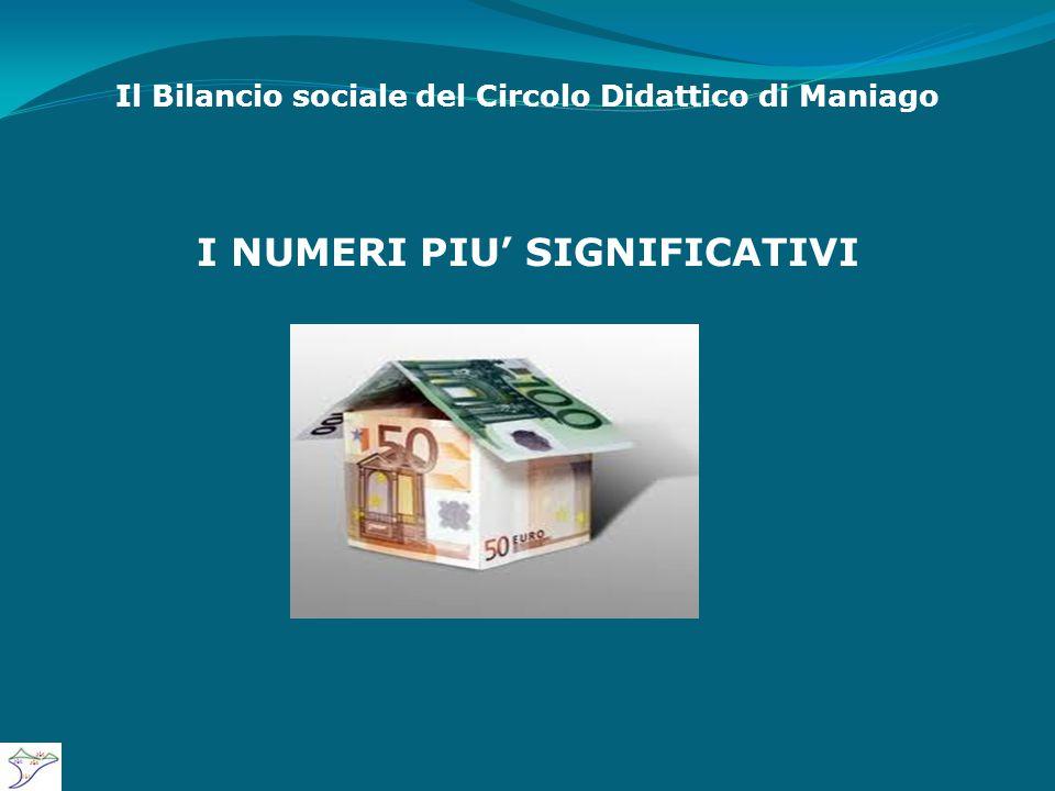 Il Bilancio sociale del Circolo Didattico di Maniago I NUMERI PIU' SIGNIFICATIVI