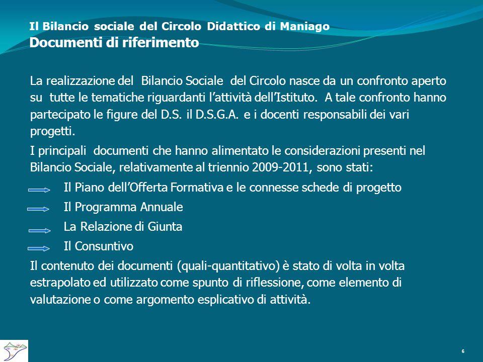 Il Bilancio sociale del Circolo Didattico di Maniago Chi siamo STRUTTURA - 10 plessi scolastici su 4 Comuni montani ( 5 Infanzia e 5 Primaria) - 1.052 alunni ( 330 Infanzia e 722 Primaria) CAPITALE UMANO - 1 Dirigente e 114 docenti - 1 DSGA, 4 assistenti amministrativi e 23 collaboratori scolastici RISORSE FINANZIARIE 2011 - Finanziamenti dallo Stato: dotazione ordinaria € 7.029,33 fondi L.440 € 1.463,67 - Fondi da Regione FVG per progetti € 49.453,25 - da Comune di Maniago per progetti € 7.500,00 - Finanziamenti da altri Enti per progetti € 29.493,22 - Finanziamenti da genitori ( non vincolati): € 0,00