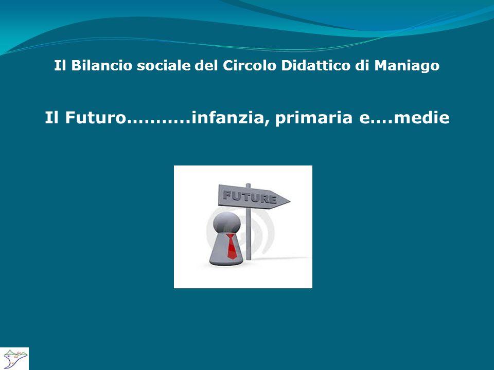 Il Bilancio sociale del Circolo Didattico di Maniago Il Futuro………..infanzia, primaria e….medie