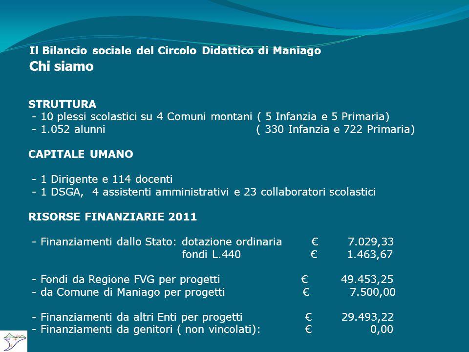 Il Bilancio sociale del Circolo Didattico di Maniago I PROGETTI 48 La proattività e la dinamicità di una scuola può essere valutata dalla significatività dei progetti che vengono messi in atto.