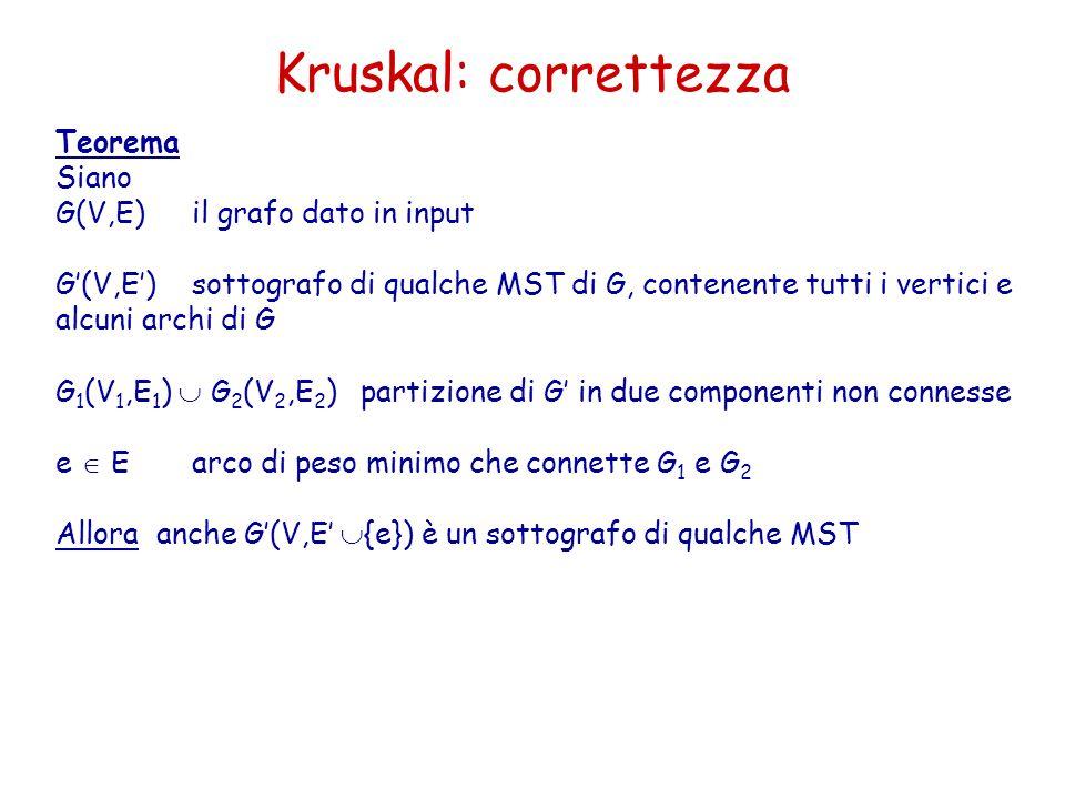 Kruskal: correttezza Teorema Siano G(V,E) il grafo dato in input G'(V,E') sottografo di qualche MST di G, contenente tutti i vertici e alcuni archi di G G 1 (V 1,E 1 )  G 2 (V 2,E 2 ) partizione di G' in due componenti non connesse e  Earco di peso minimo che connette G 1 e G 2 Allora anche G'(V,E'  {e}) è un sottografo di qualche MST