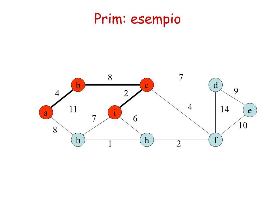 Prim: esempio e d h b a h c i f 87 12 9 10 14 4 8 11 7 2 6 4