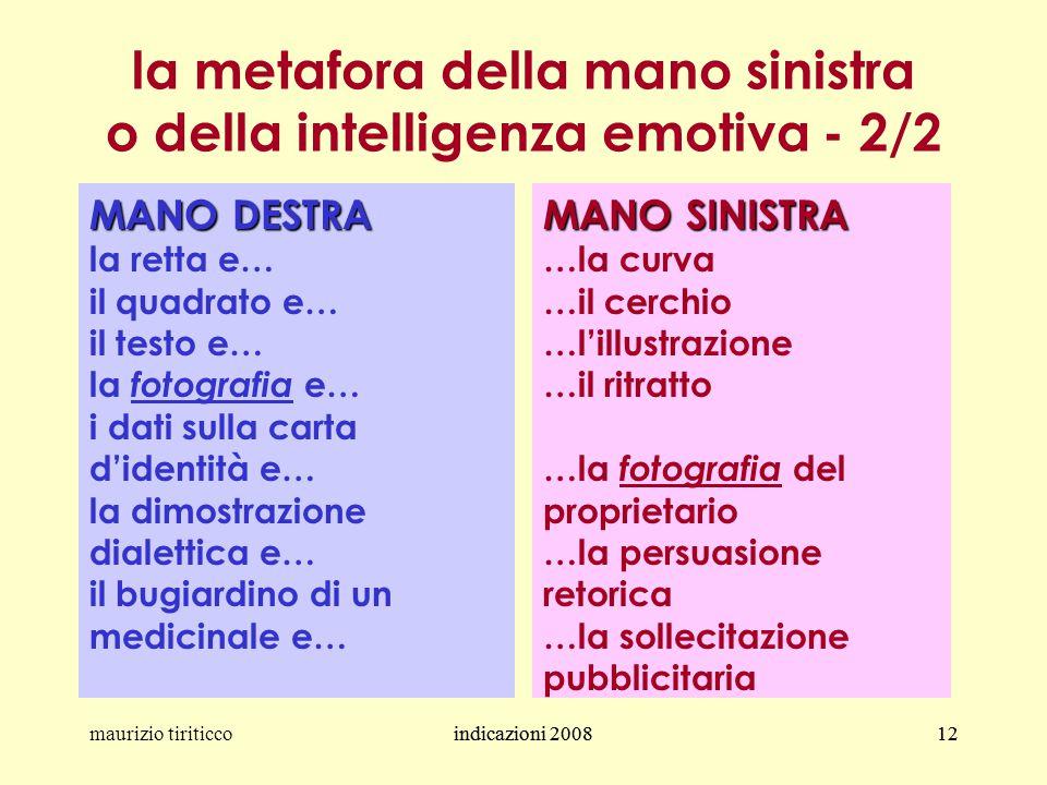 indicazioni 200812maurizio tiriticcoindicazioni 200812 la metafora della mano sinistra o della intelligenza emotiva - 2/2 MANO DESTRA la retta e… il q
