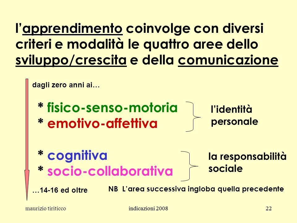 indicazioni 200822maurizio tiriticcoindicazioni 200822 apprendimento l'apprendimento coinvolge con diversi criteri e modalità le quattro aree dello sv