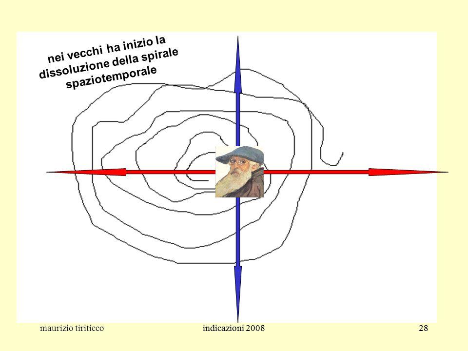 indicazioni 200828maurizio tiriticcoindicazioni 200828 nei vecchi ha inizio la dissoluzione della spirale spaziotemporale