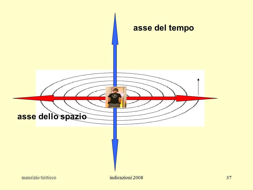 indicazioni 200837maurizio tiriticcoindicazioni 200837 asse del tempo asse dello spazio