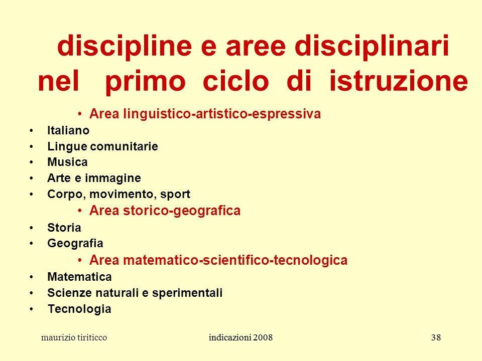 indicazioni 200838maurizio tiriticcoindicazioni 200838 discipline e aree disciplinari nel primo ciclo di istruzione Area linguistico-artistico-espress